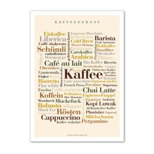 Die schönsten und kreativsten Kaffee-Wörter auf einem Poster vereint.